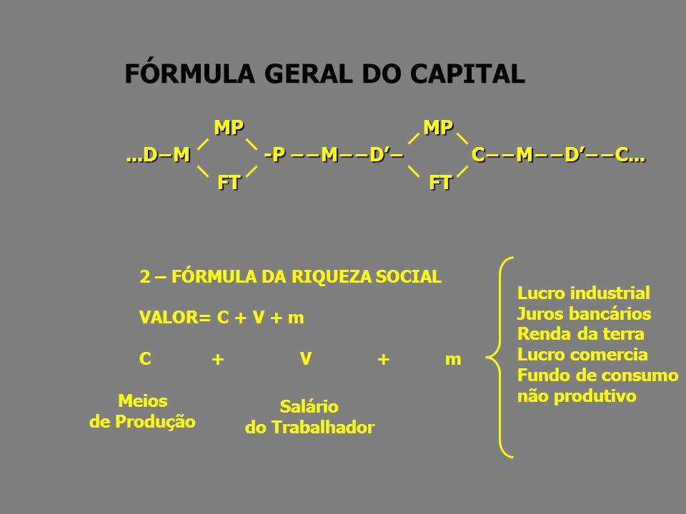 FÓRMULA GERAL DO CAPITAL