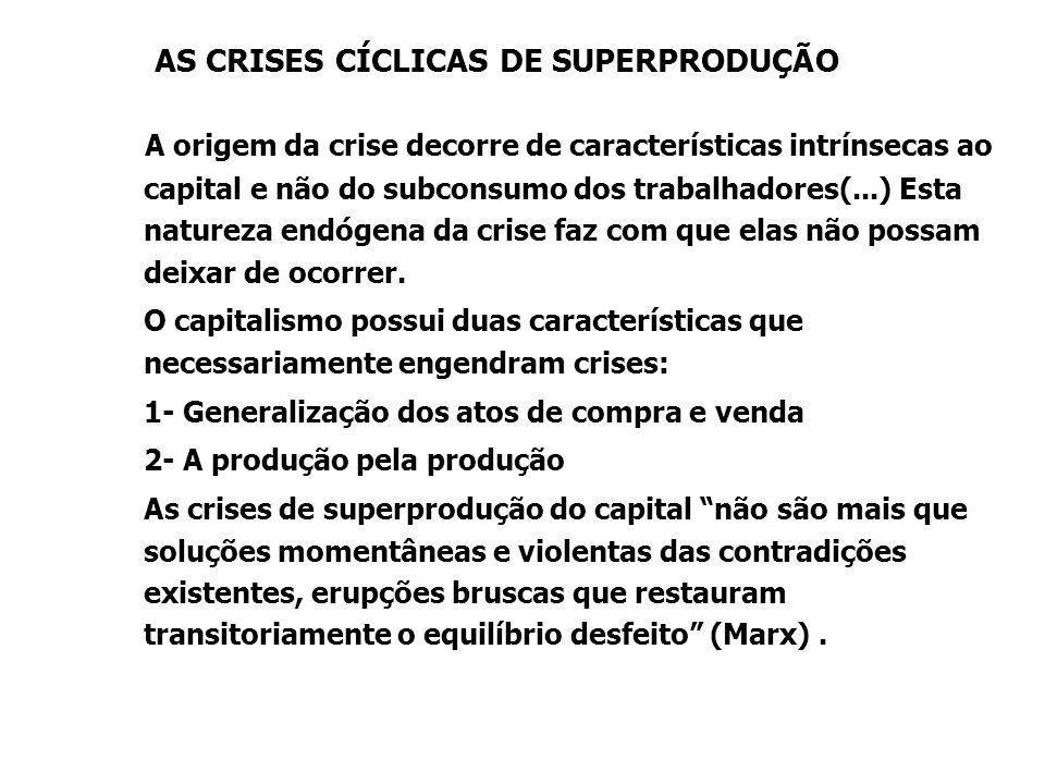 AS CRISES CÍCLICAS DE SUPERPRODUÇÃO