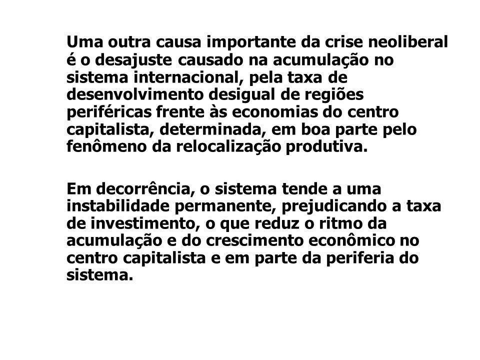 Uma outra causa importante da crise neoliberal é o desajuste causado na acumulação no sistema internacional, pela taxa de desenvolvimento desigual de regiões periféricas frente às economias do centro capitalista, determinada, em boa parte pelo fenômeno da relocalização produtiva.