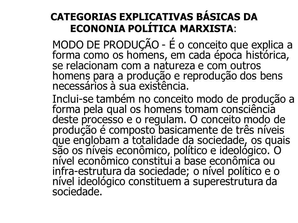 CATEGORIAS EXPLICATIVAS BÁSICAS DA ECONONIA POLÍTICA MARXISTA: