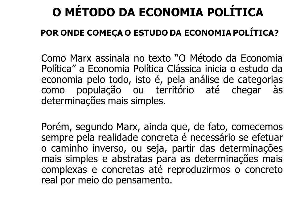 O MÉTODO DA ECONOMIA POLÍTICA