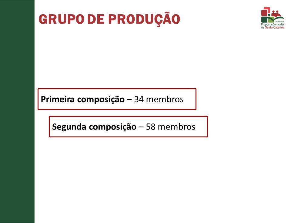 GRUPO DE PRODUÇÃO Primeira composição – 34 membros
