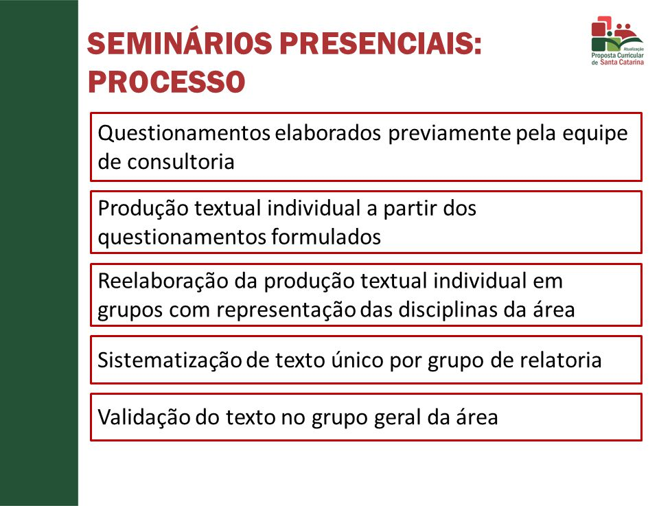 SEMINÁRIOS PRESENCIAIS: PROCESSO