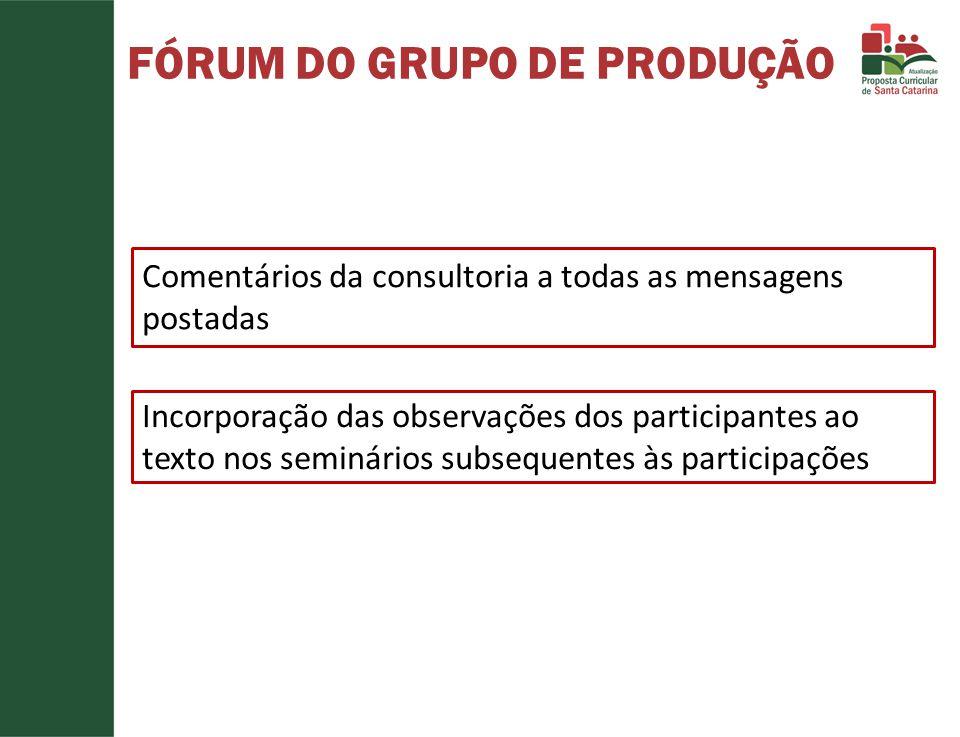 FÓRUM DO GRUPO DE PRODUÇÃO