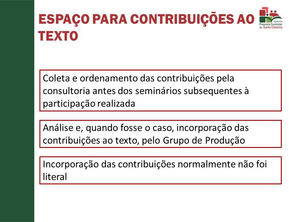 ESPAÇO PARA CONTRIBUIÇÕES AO TEXTO