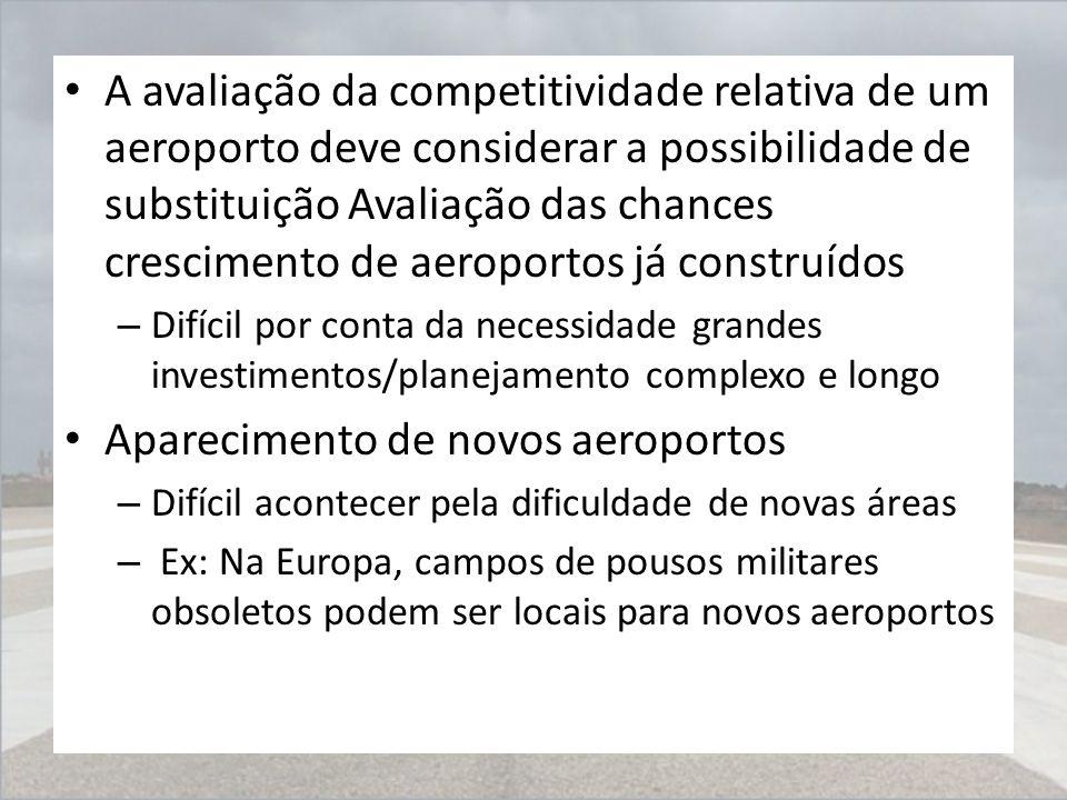 Aparecimento de novos aeroportos