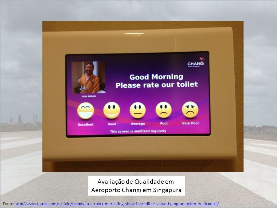 Avaliação de Qualidade em Aeroporto Changi em Singapura
