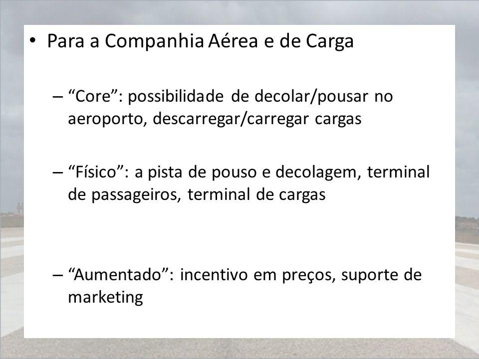 Para a Companhia Aérea e de Carga