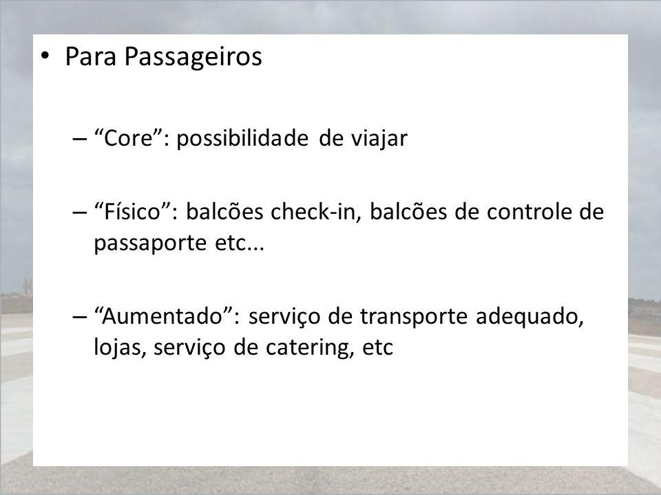 Para Passageiros Core : possibilidade de viajar