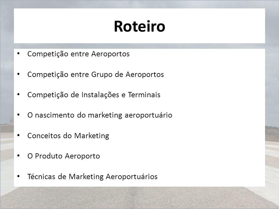 Roteiro Competição entre Aeroportos