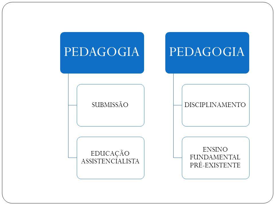 EDUCAÇÃO ASSISTENCIALISTA DISCIPLINAMENTO