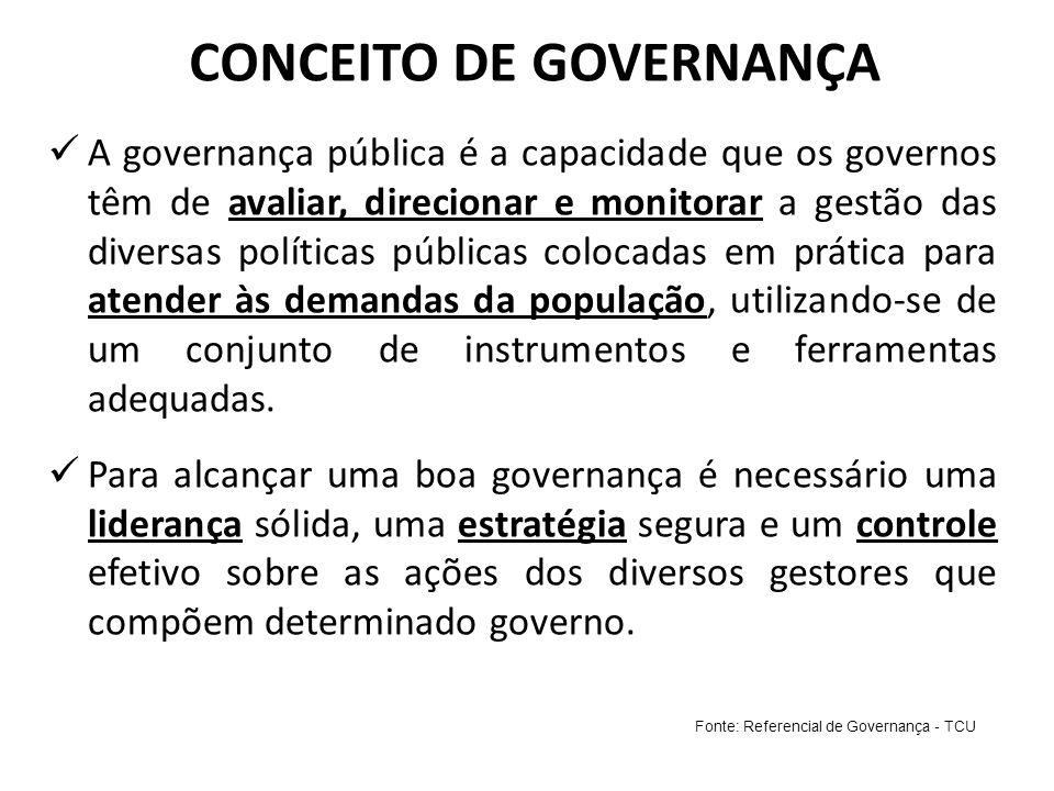 CONCEITO DE GOVERNANÇA