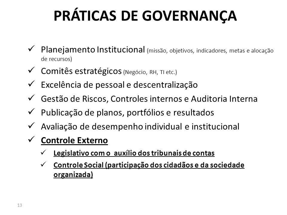 PRÁTICAS DE GOVERNANÇA
