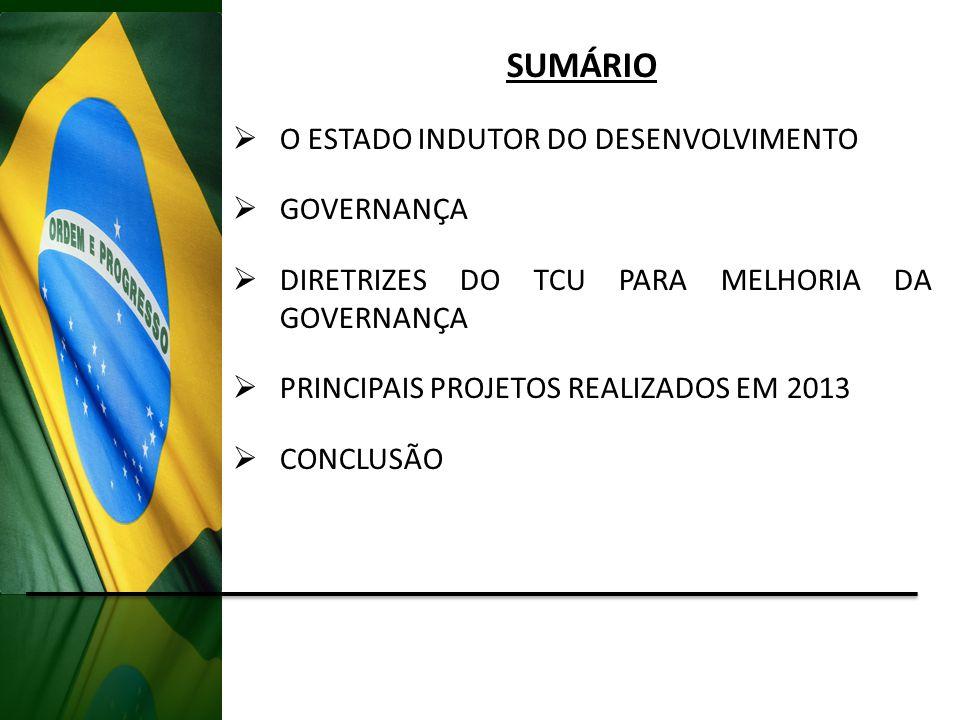 SUMÁRIO O ESTADO INDUTOR DO DESENVOLVIMENTO GOVERNANÇA