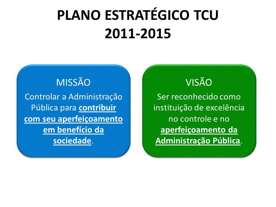 PLANO ESTRATÉGICO TCU 2011-2015