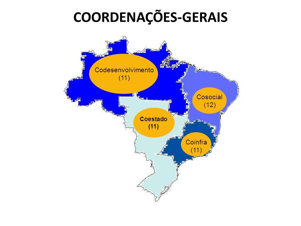 COORDENAÇÕES-GERAIS Codesenvolvimento Cosocial (12) Coinfra Coestado