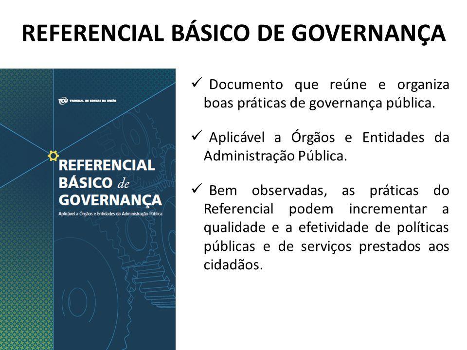REFERENCIAL BÁSICO DE GOVERNANÇA