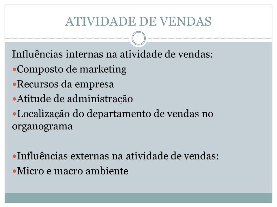 ATIVIDADE DE VENDAS Influências internas na atividade de vendas:
