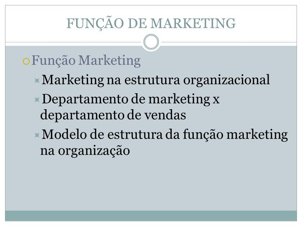 FUNÇÃO DE MARKETING Função Marketing