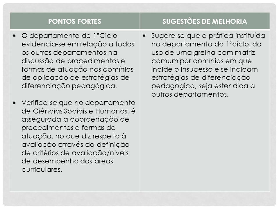 PONTOS FORTES SUGESTÕES DE MELHORIA.