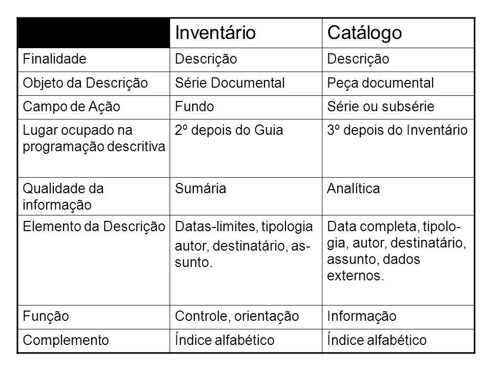 Inventário Catálogo Finalidade Descrição Objeto da Descrição