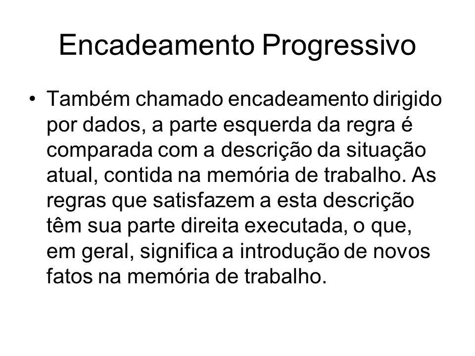 Encadeamento Progressivo