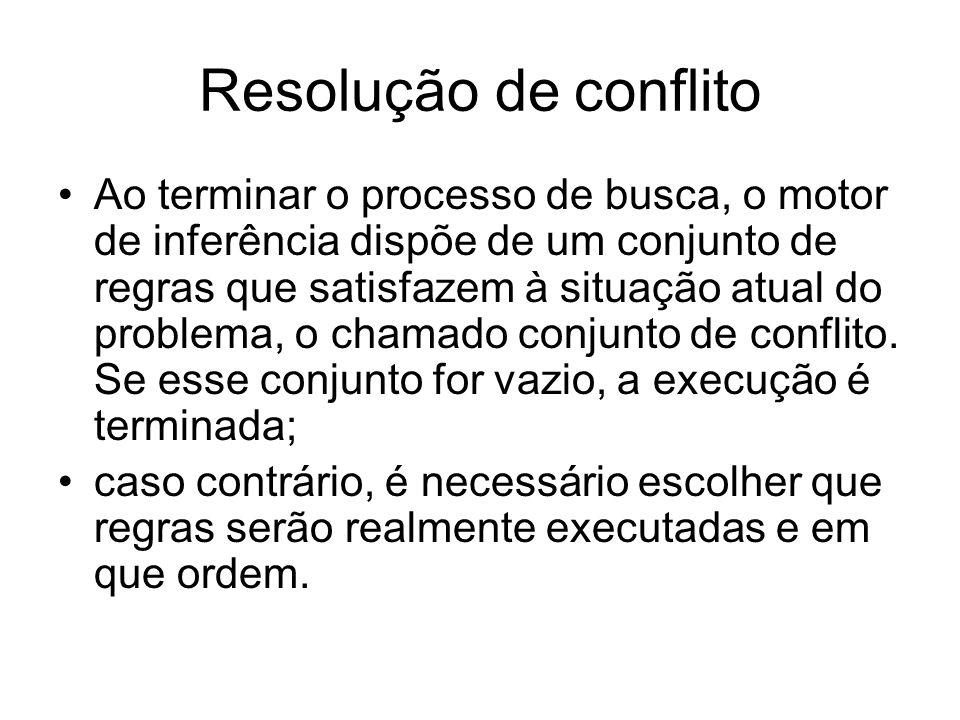 Resolução de conflito