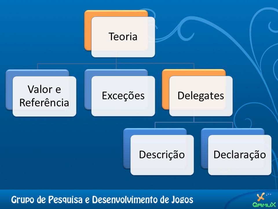 Teoria Valor e Referência Exceções Delegates Descrição Declaração
