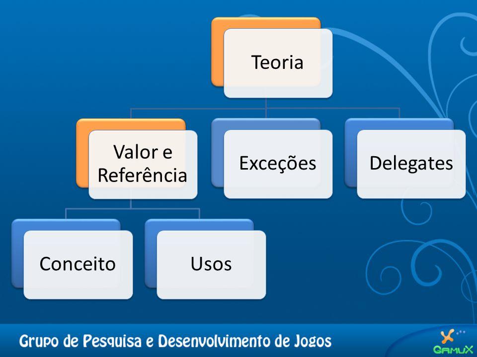 Teoria Valor e Referência Conceito Usos Exceções Delegates