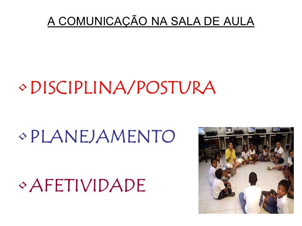 A COMUNICAÇÃO NA SALA DE AULA
