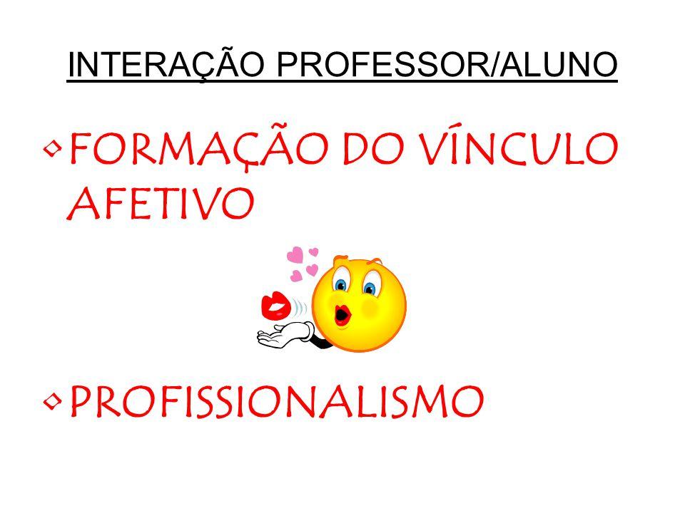 INTERAÇÃO PROFESSOR/ALUNO