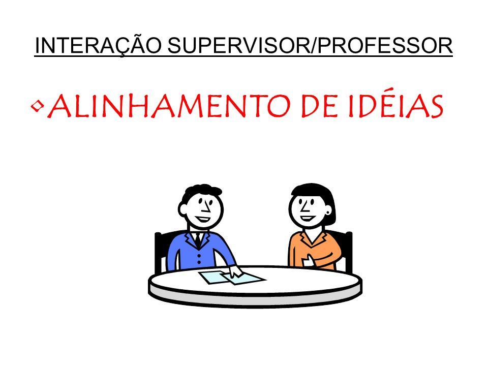 INTERAÇÃO SUPERVISOR/PROFESSOR