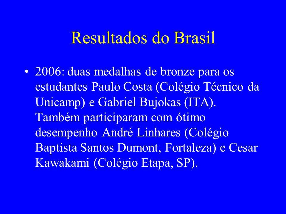 Resultados do Brasil