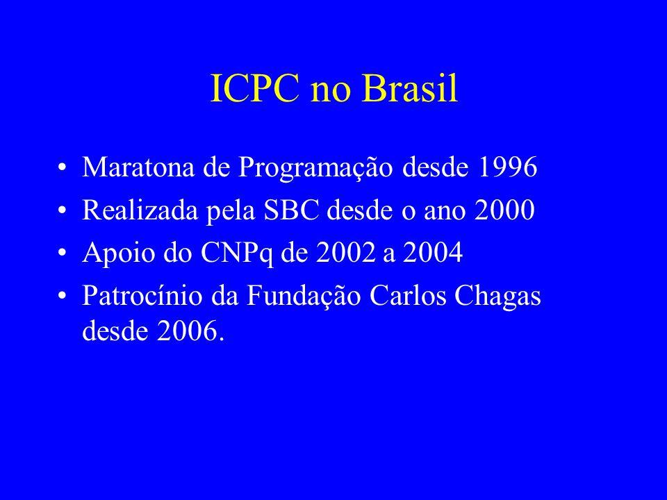 ICPC no Brasil Maratona de Programação desde 1996