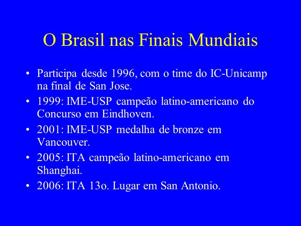 O Brasil nas Finais Mundiais