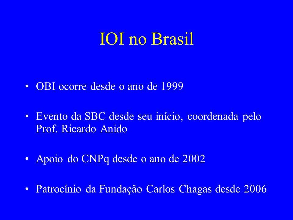 IOI no Brasil OBI ocorre desde o ano de 1999