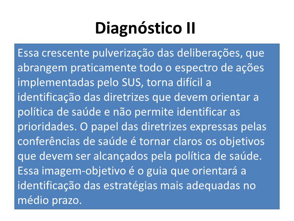 Diagnóstico II