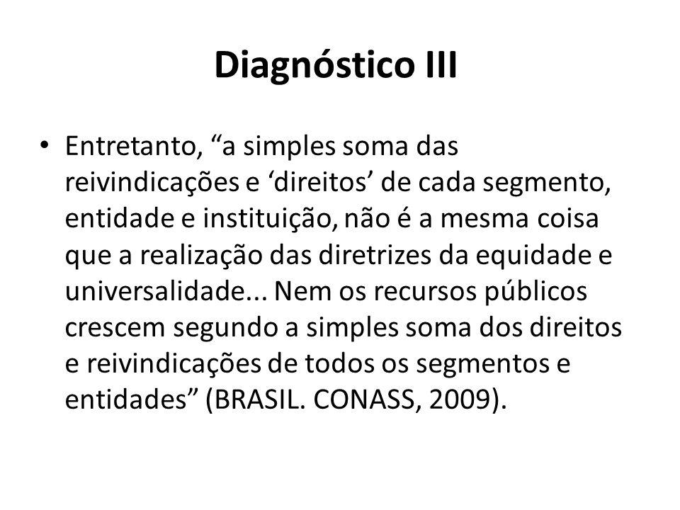 Diagnóstico III