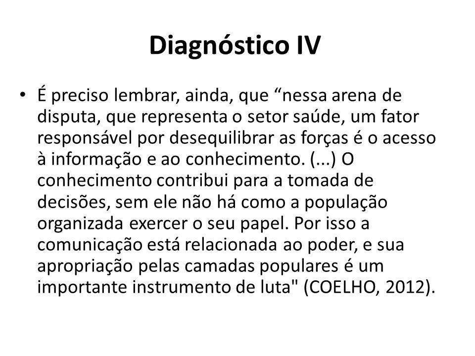 Diagnóstico IV