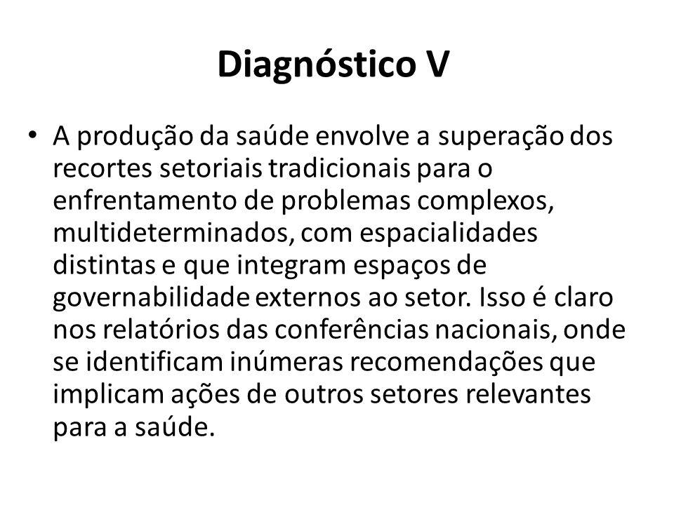 Diagnóstico V