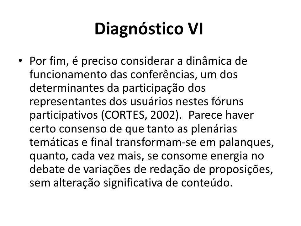 Diagnóstico VI