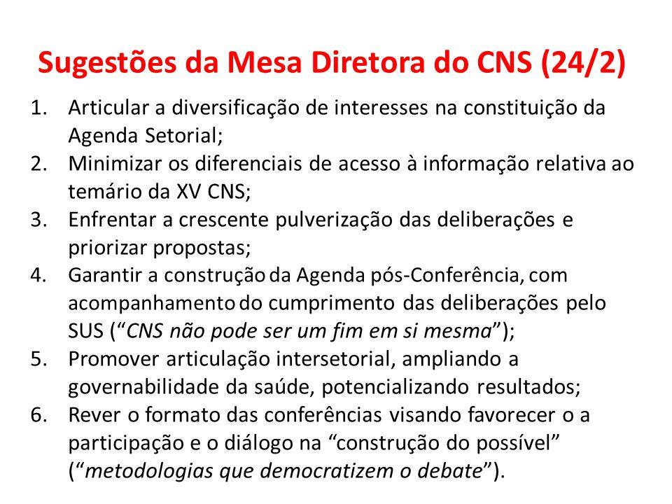 Sugestões da Mesa Diretora do CNS (24/2)