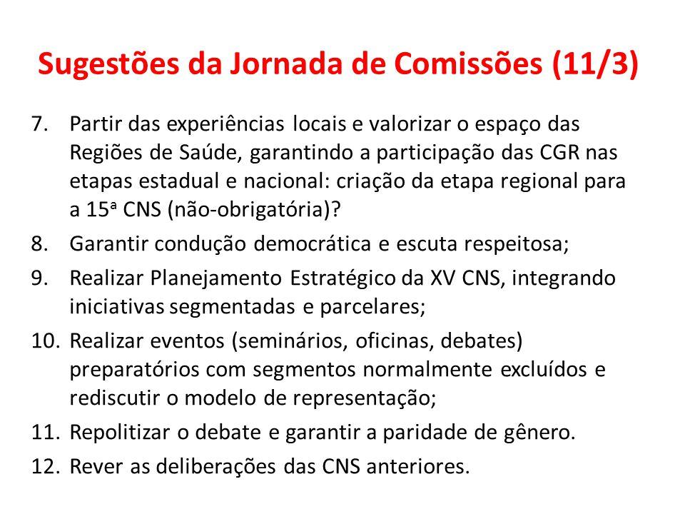 Sugestões da Jornada de Comissões (11/3)