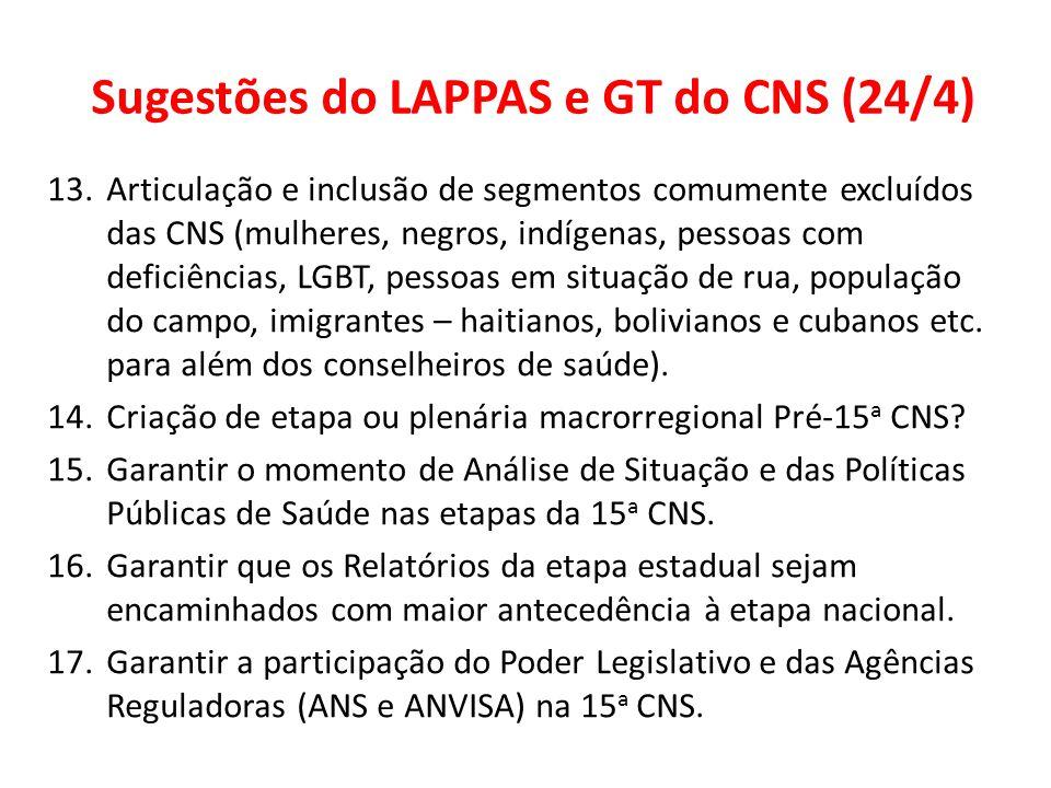 Sugestões do LAPPAS e GT do CNS (24/4)