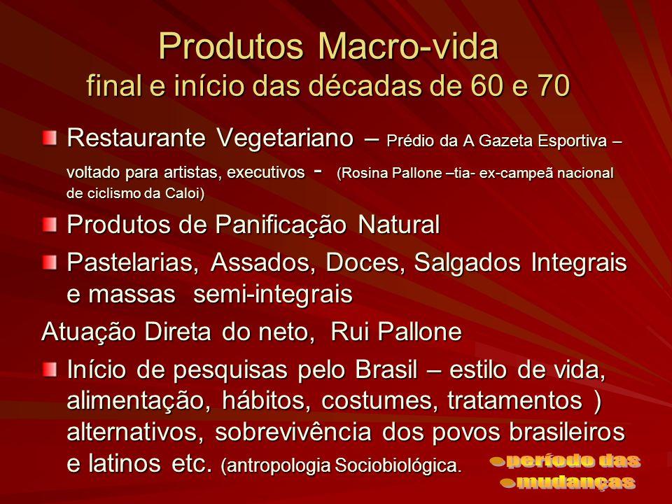 Produtos Macro-vida final e início das décadas de 60 e 70