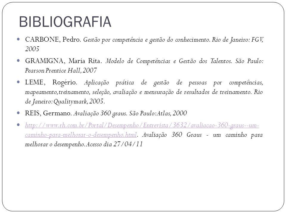 BIBLIOGRAFIA CARBONE, Pedro. Gestão por competência e gestão do conhecimento. Rio de Janeiro: FGV, 2005.