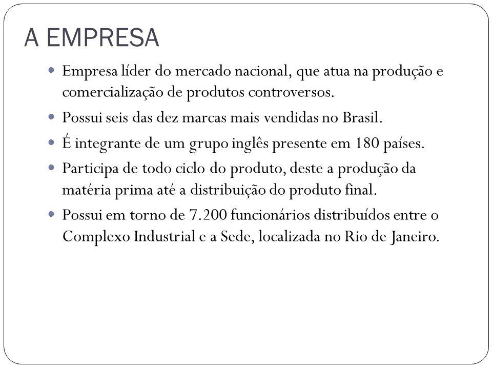 A EMPRESA Empresa líder do mercado nacional, que atua na produção e comercialização de produtos controversos.