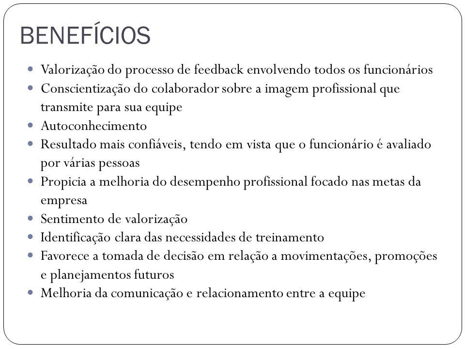 BENEFÍCIOS Valorização do processo de feedback envolvendo todos os funcionários.