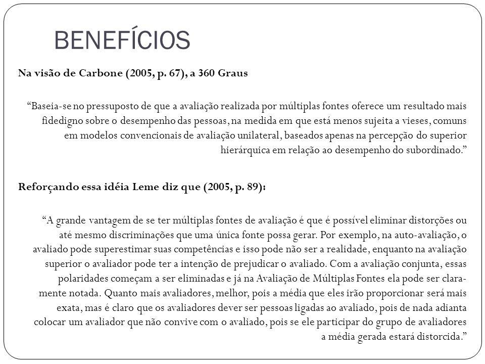 BENEFÍCIOS Na visão de Carbone (2005, p. 67), a 360 Graus