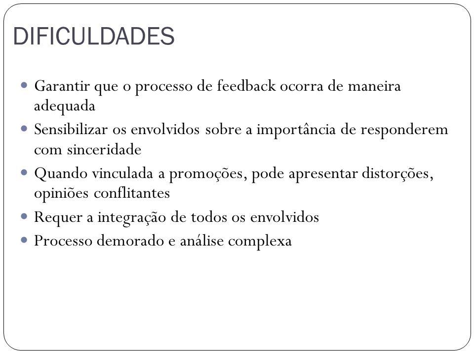 DIFICULDADES Garantir que o processo de feedback ocorra de maneira adequada.